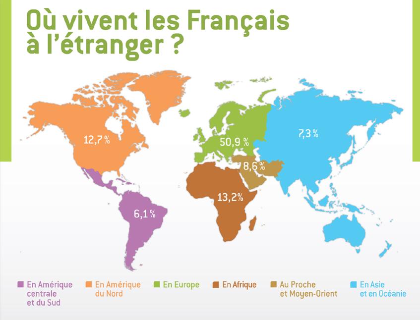 Les 10 pays préférés des expatriés français à l'étranger