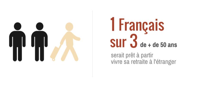 1 FRANÇAIS SUR 3